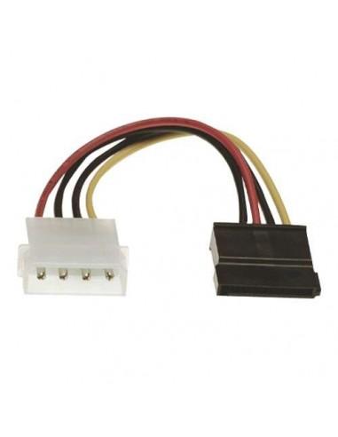 Adapter za napajanje Molex-1xSATA